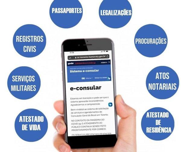 Sistema e-Consular